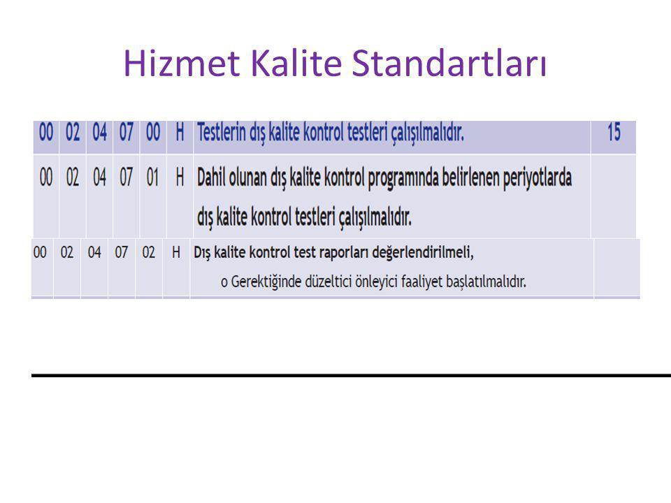 Hizmet Kalite Standartları