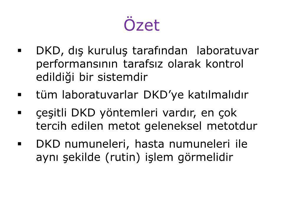 Özet DKD, dış kuruluş tarafından laboratuvar performansının tarafsız olarak kontrol edildiği bir sistemdir.