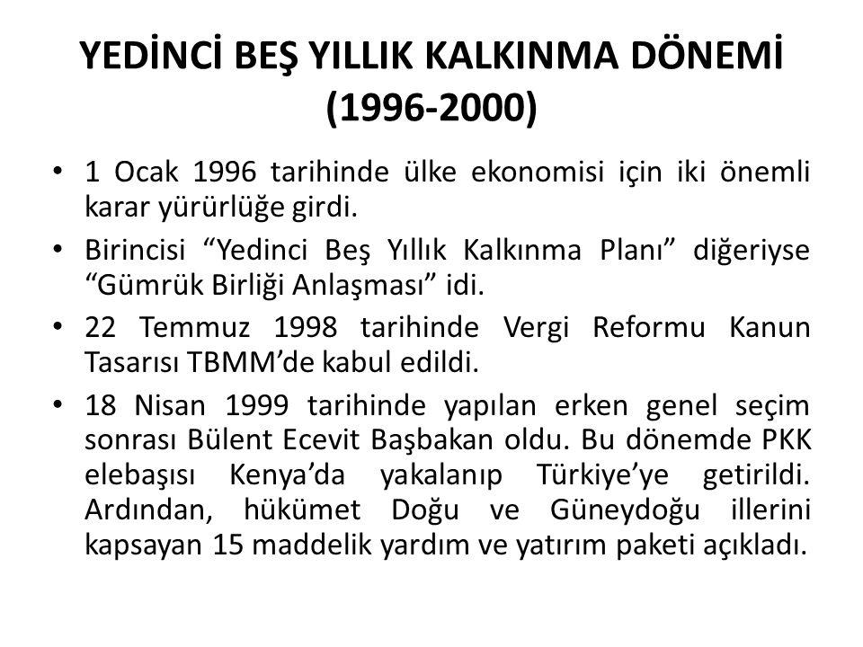 YEDİNCİ BEŞ YILLIK KALKINMA DÖNEMİ (1996-2000)