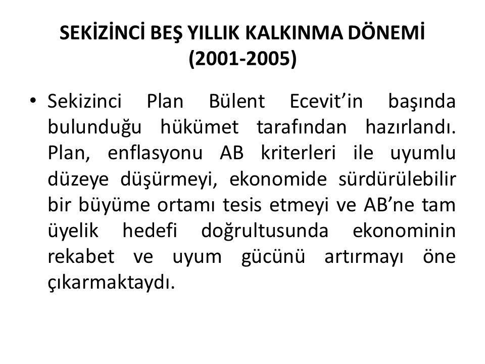 SEKİZİNCİ BEŞ YILLIK KALKINMA DÖNEMİ (2001-2005)