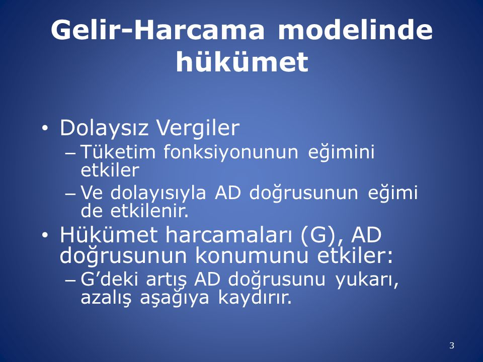 Gelir-Harcama modelinde hükümet
