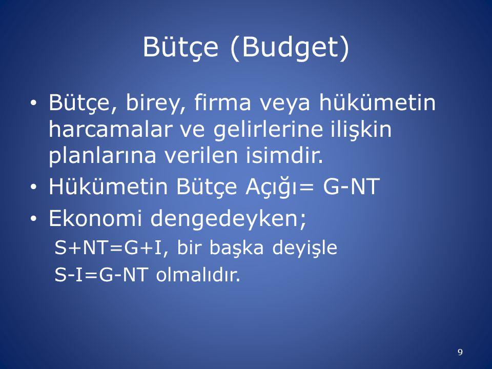 Bütçe (Budget) Bütçe, birey, firma veya hükümetin harcamalar ve gelirlerine ilişkin planlarına verilen isimdir.