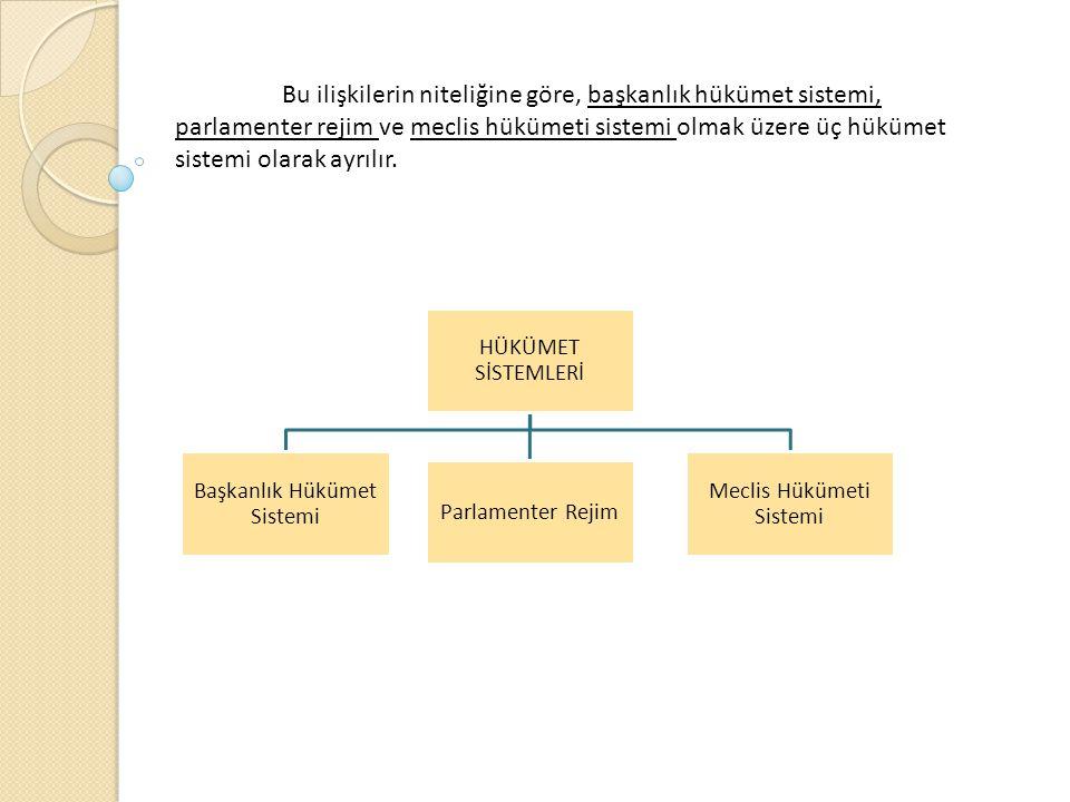 Bu ilişkilerin niteliğine göre, başkanlık hükümet sistemi, parlamenter rejim ve meclis hükümeti sistemi olmak üzere üç hükümet sistemi olarak ayrılır.