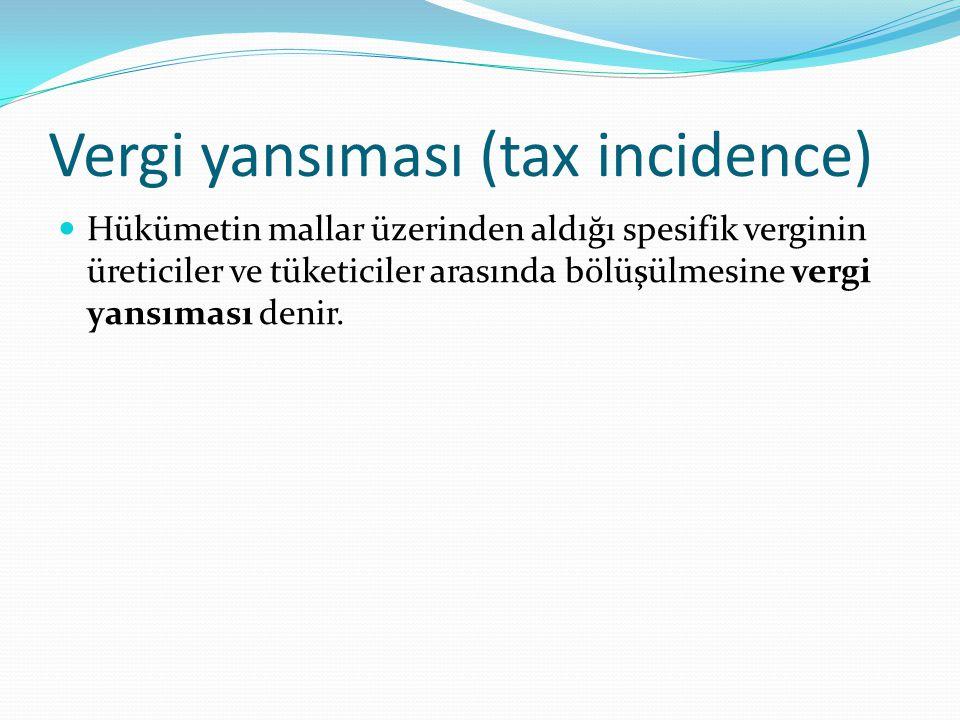 Vergi yansıması (tax incidence)