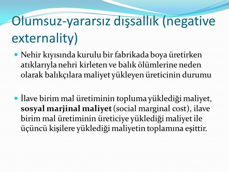 Olumsuz-yararsız dışsallık (negative externality)
