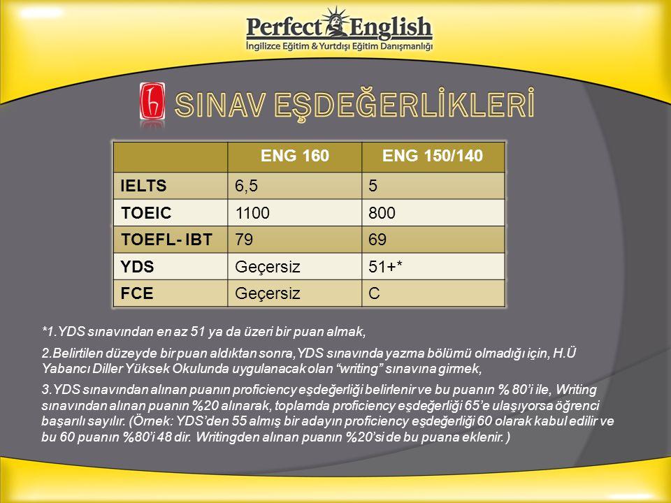 SINAV EŞDEĞERLİKLERİ ENG 160 ENG 150/140 IELTS 6,5 5 TOEIC 1100 800