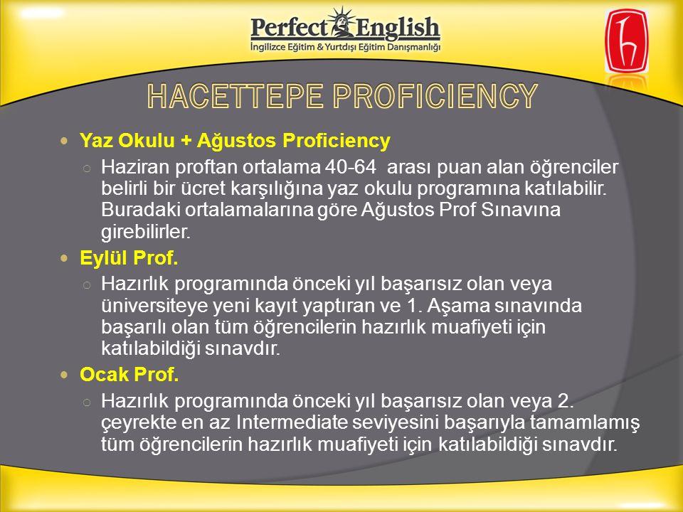 HACETTEPE PROFICIENCY