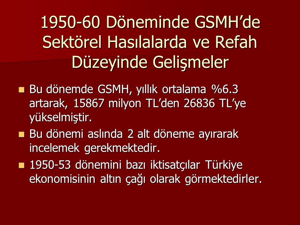 1950-60 Döneminde GSMH'de Sektörel Hasılalarda ve Refah Düzeyinde Gelişmeler