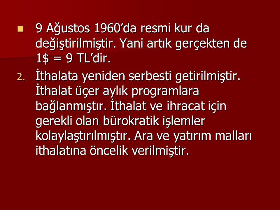 9 Ağustos 1960'da resmi kur da değiştirilmiştir