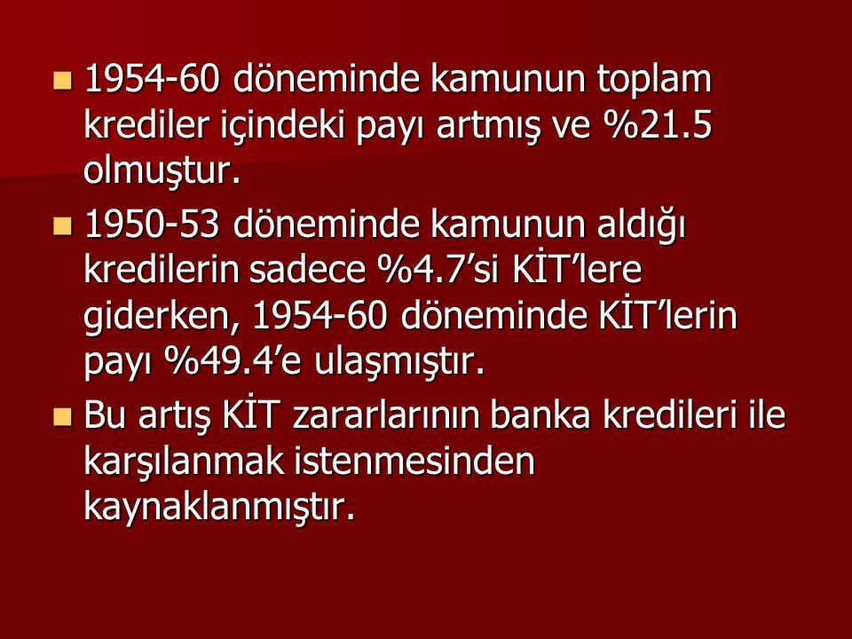1954-60 döneminde kamunun toplam krediler içindeki payı artmış ve %21