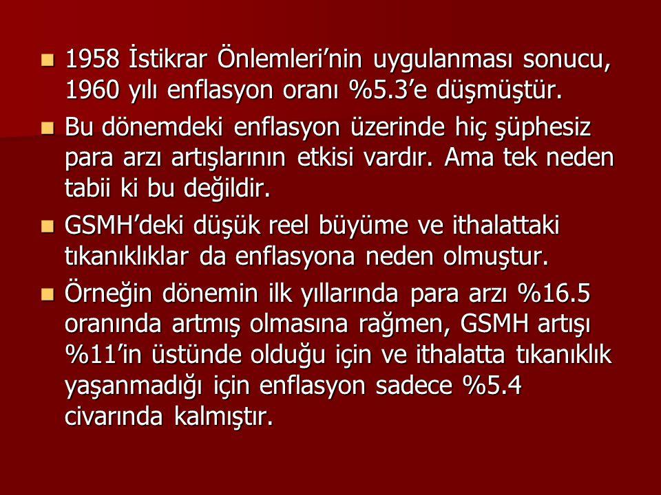 1958 İstikrar Önlemleri'nin uygulanması sonucu, 1960 yılı enflasyon oranı %5.3'e düşmüştür.