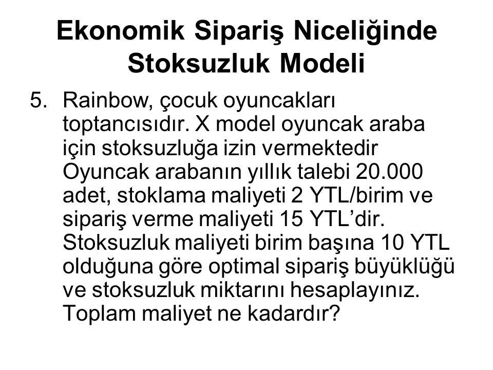 Ekonomik Sipariş Niceliğinde Stoksuzluk Modeli