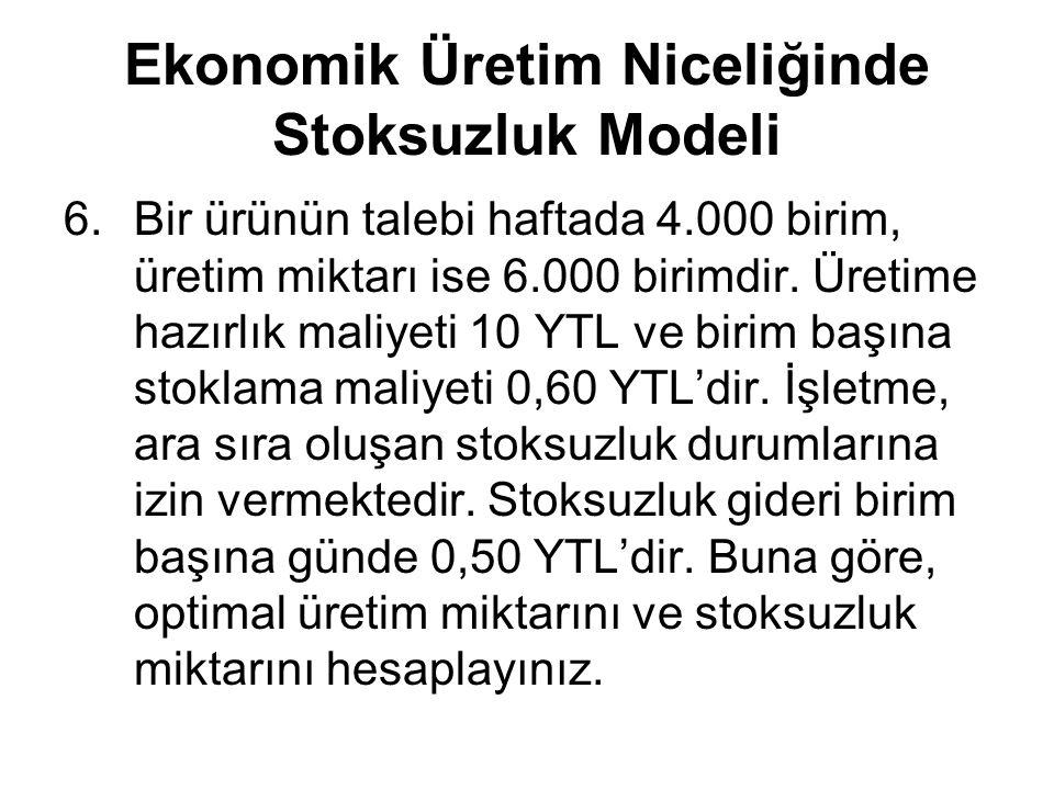 Ekonomik Üretim Niceliğinde Stoksuzluk Modeli