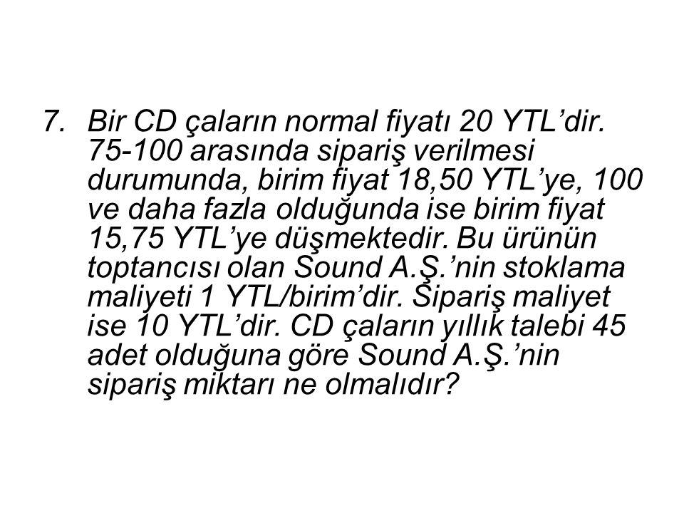 Bir CD çaların normal fiyatı 20 YTL'dir