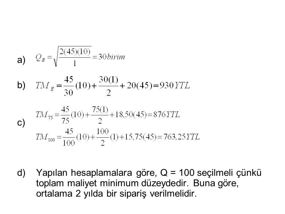 Yapılan hesaplamalara göre, Q = 100 seçilmeli çünkü toplam maliyet minimum düzeydedir.