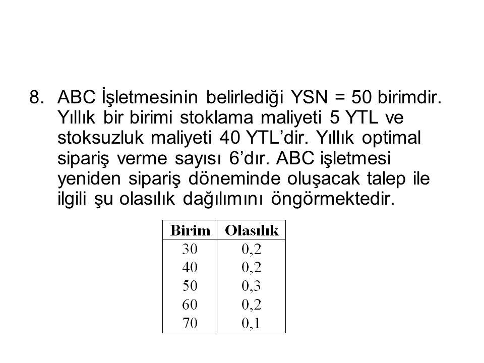 ABC İşletmesinin belirlediği YSN = 50 birimdir