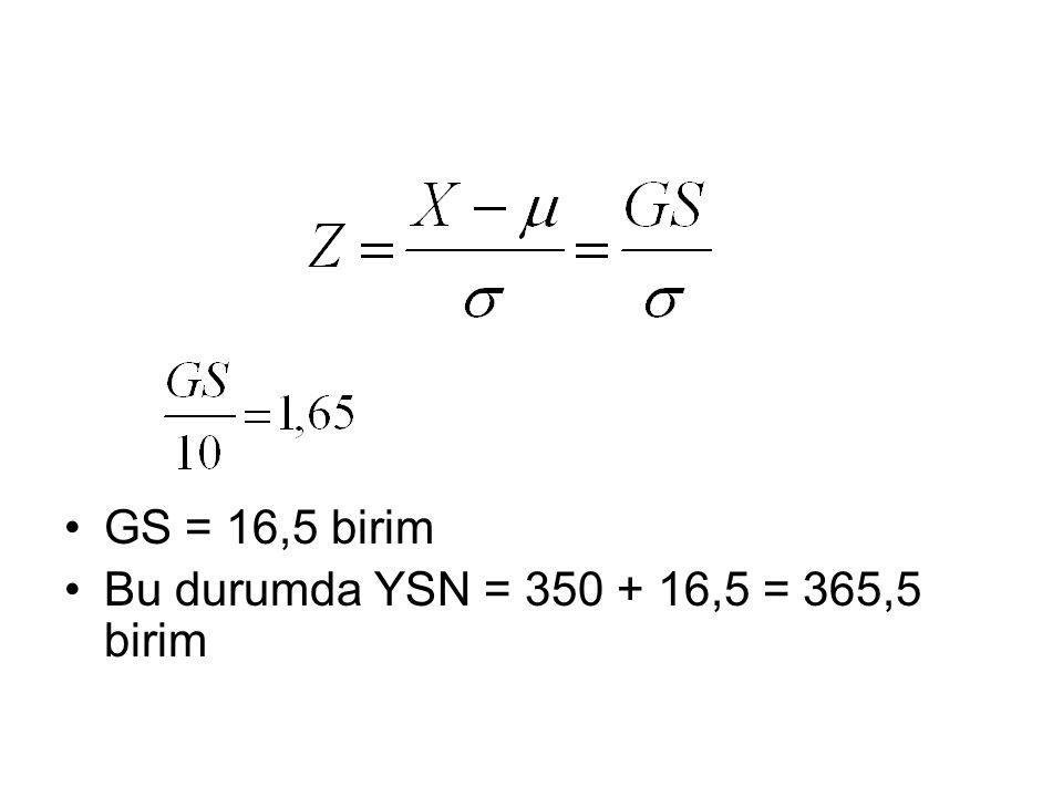 GS = 16,5 birim Bu durumda YSN = 350 + 16,5 = 365,5 birim