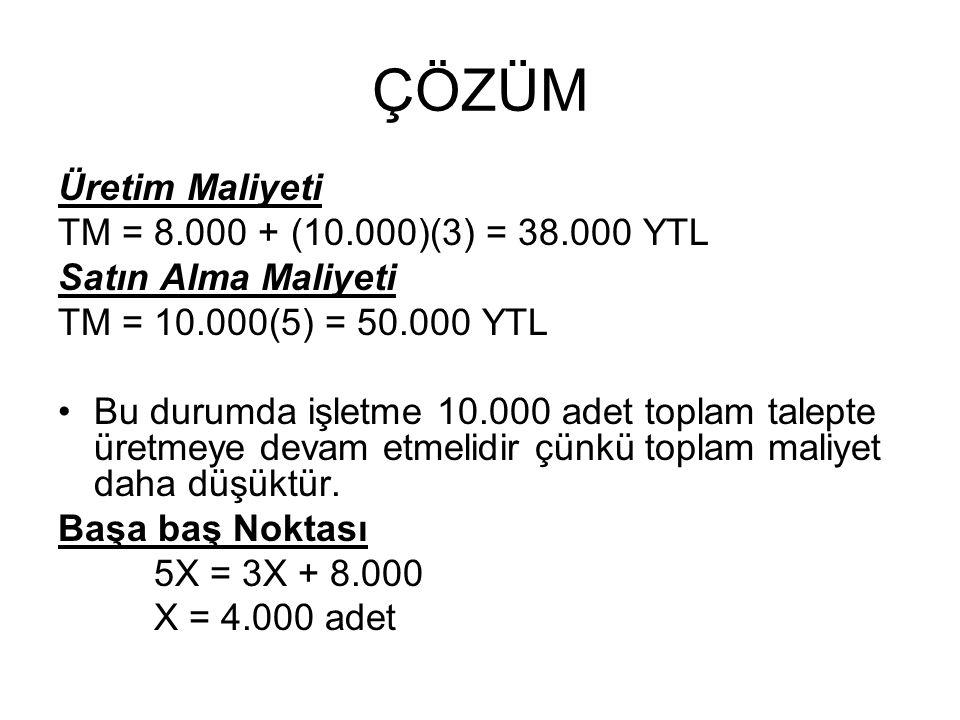 ÇÖZÜM Üretim Maliyeti TM = 8.000 + (10.000)(3) = 38.000 YTL