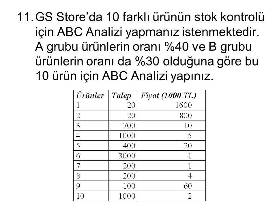 GS Store'da 10 farklı ürünün stok kontrolü için ABC Analizi yapmanız istenmektedir.