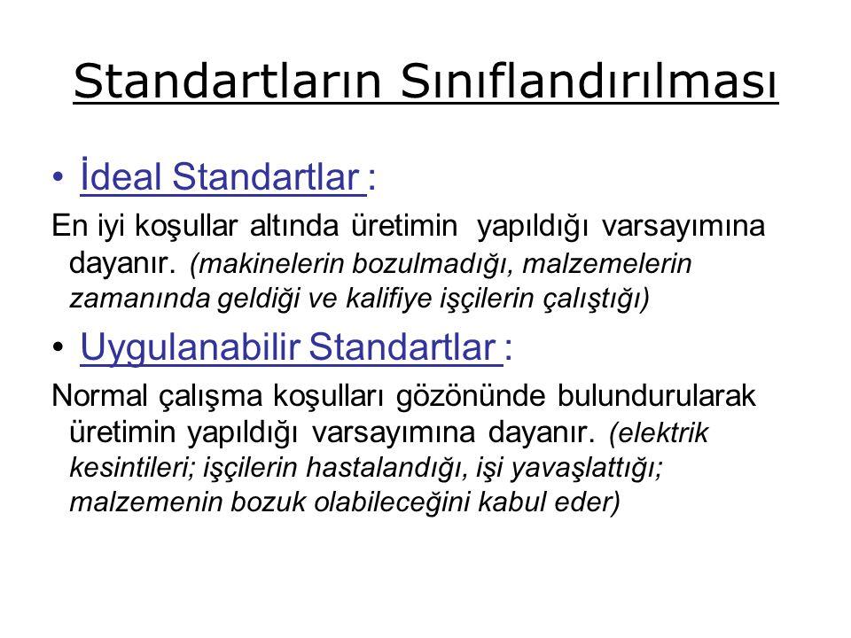 Standartların Sınıflandırılması