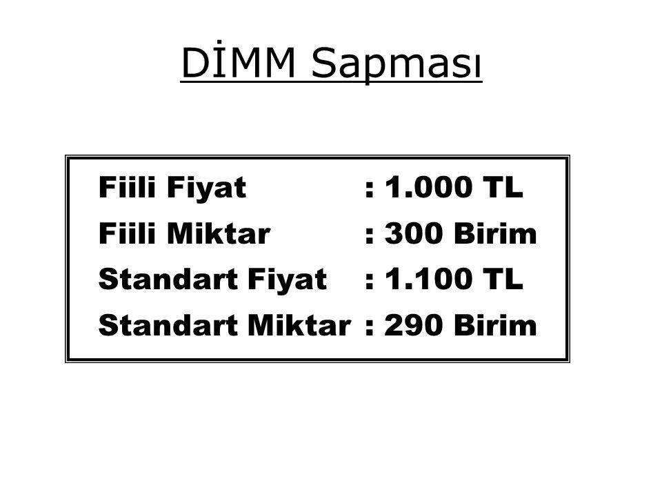 DİMM Sapması Fiili Fiyat : 1.000 TL Fiili Miktar : 300 Birim