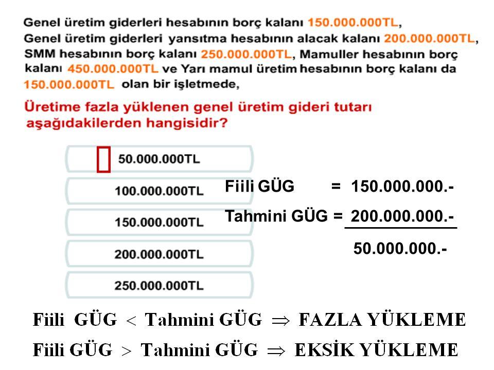 ü Fiili GÜG = 150.000.000.- Tahmini GÜG = 200.000.000.- 50.000.000.-