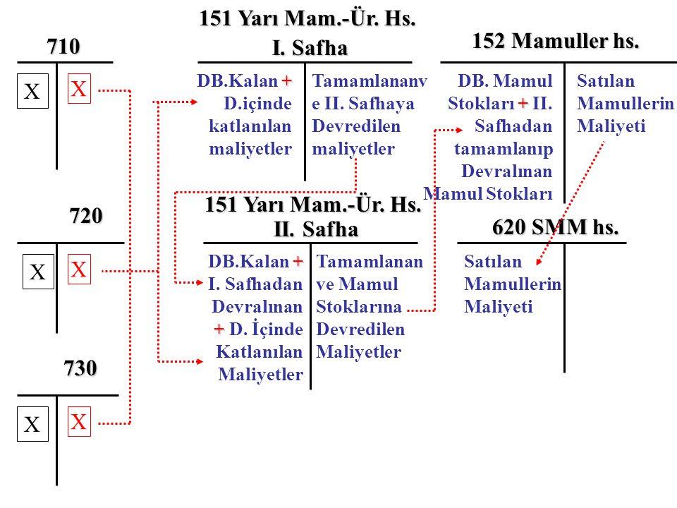 I. Safha 152 Mamuller hs. II. Safha 620 SMM hs.