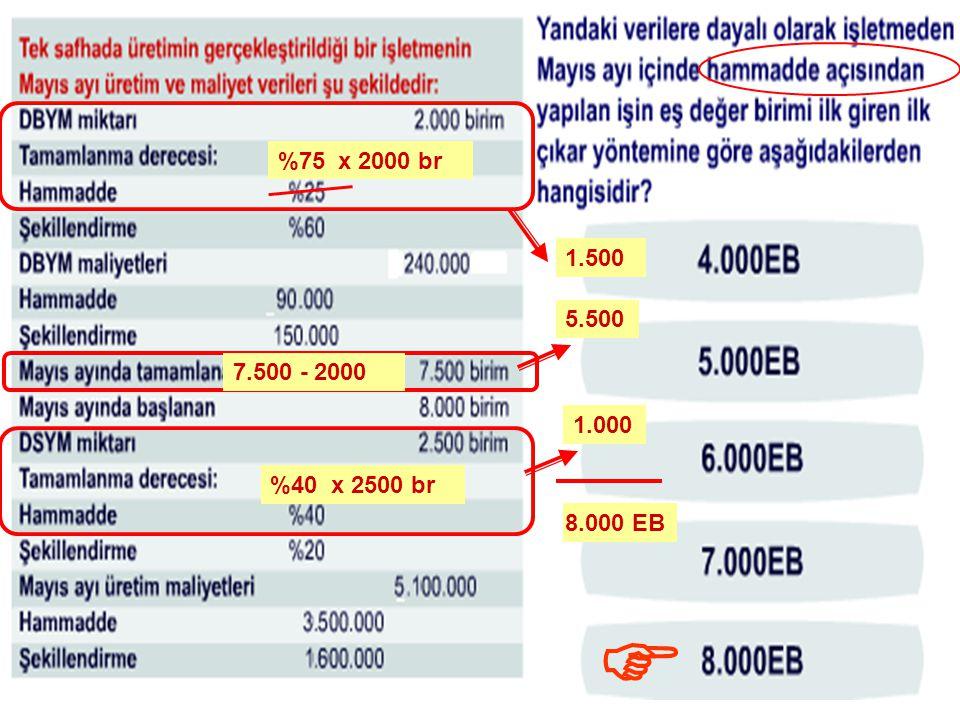 %75 x 2000 br 1.500 5.500 7.500 - 2000 1.000 %40 x 2500 br 8.000 EB F