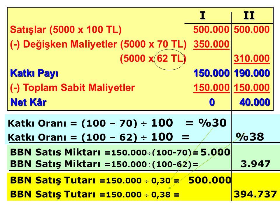 (-) Değişken Maliyetler (5000 x 70 TL) 350.000 (5000 x 62 TL) 310.000
