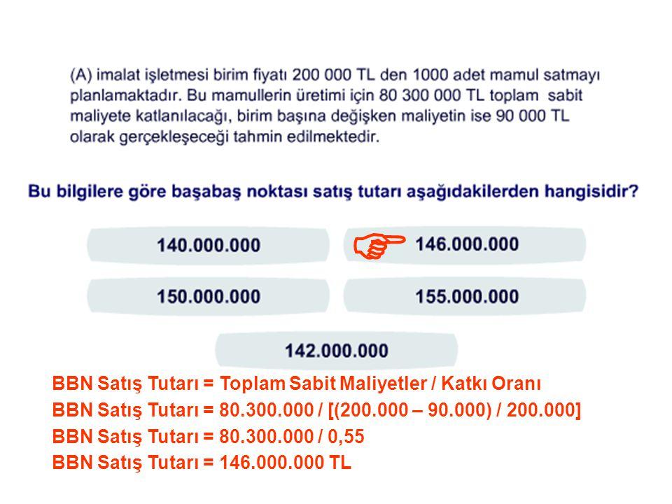 F BBN Satış Tutarı = Toplam Sabit Maliyetler / Katkı Oranı
