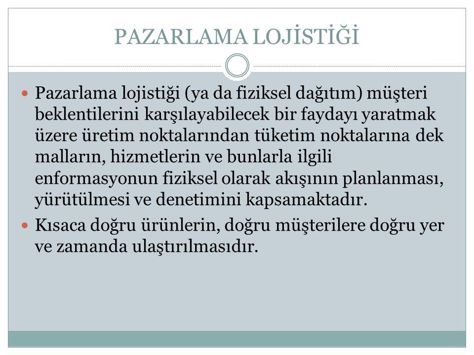 PAZARLAMA LOJİSTİĞİ