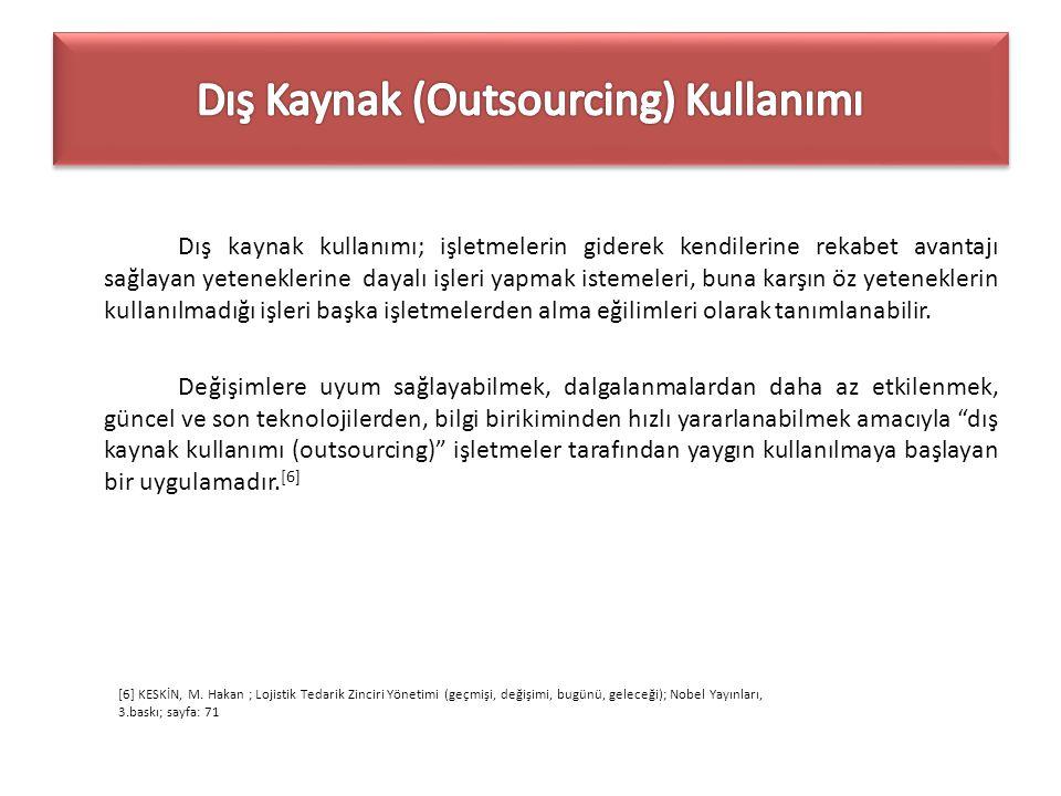 Dış Kaynak (Outsourcing) Kullanımı