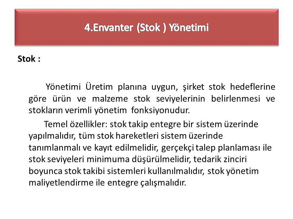4.Envanter (Stok ) Yönetimi