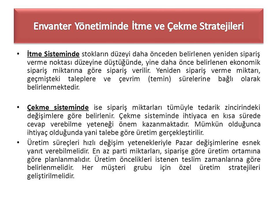 Envanter Yönetiminde İtme ve Çekme Stratejileri