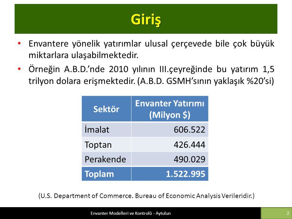 Envanter Yatırımı (Milyon $)