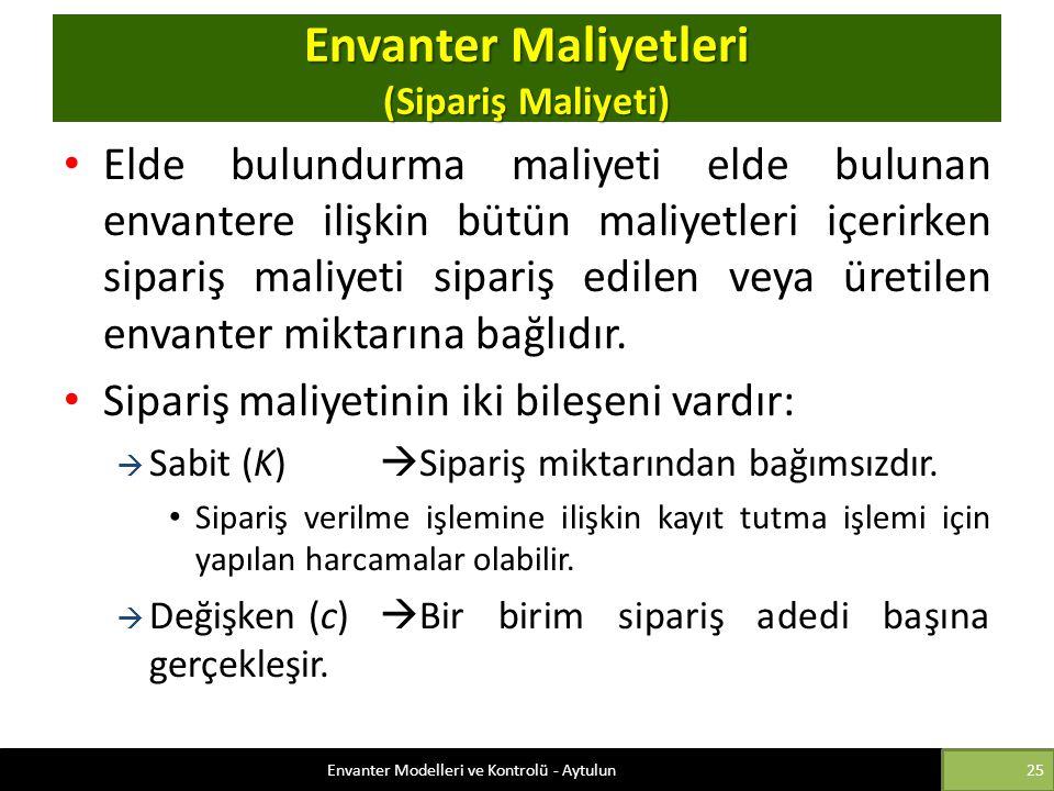 Envanter Maliyetleri (Sipariş Maliyeti)