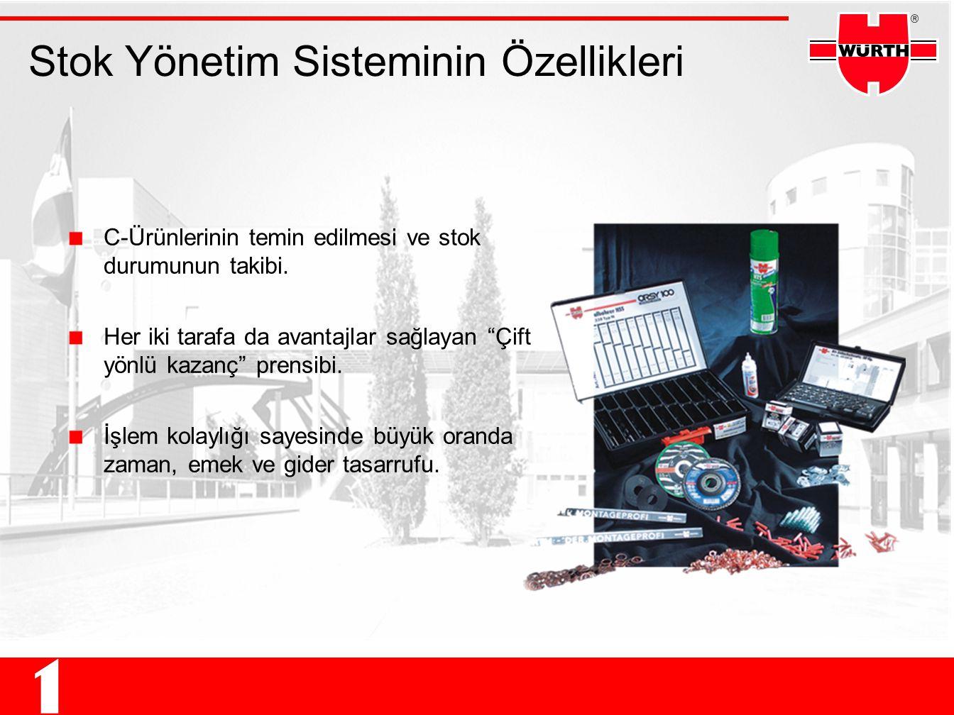 Stok Yönetim Sisteminin Özellikleri