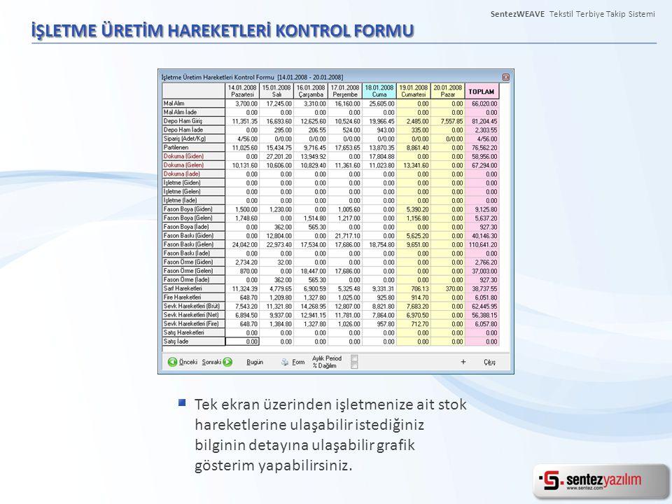 İŞLETME ÜRETİM HAREKETLERİ KONTROL FORMU
