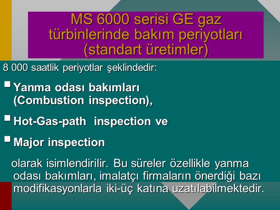 MS 6000 serisi GE gaz türbinlerinde bakım periyotları (standart üretimler)