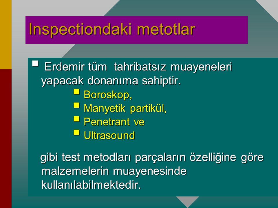 Inspectiondaki metotlar