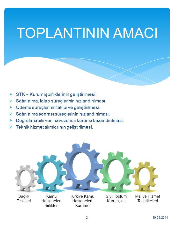 TOPLANTININ AMACI STK ~ Kurum işbirliklerinin geliştirilmesi.