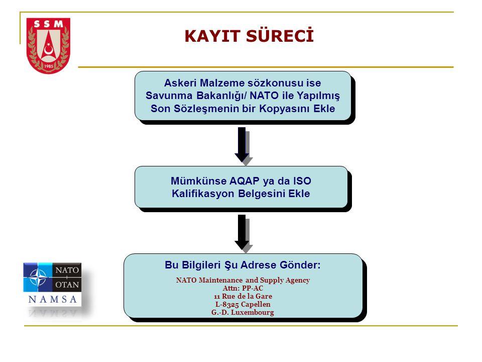KAYIT SÜRECİ Askeri Malzeme sözkonusu ise Savunma Bakanlığı/ NATO ile Yapılmış Son Sözleşmenin bir Kopyasını Ekle.