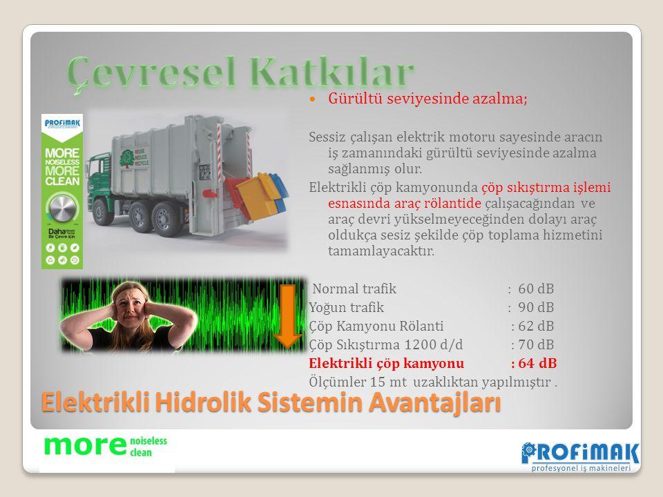 Elektrikli Hidrolik Sistemin Avantajları