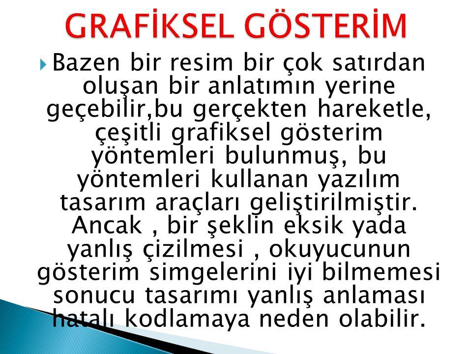 GRAFİKSEL GÖSTERİM
