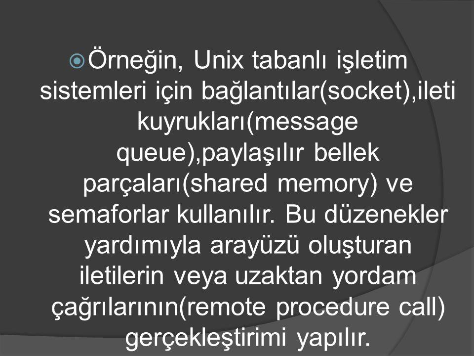Örneğin, Unix tabanlı işletim sistemleri için bağlantılar(socket),ileti kuyrukları(message queue),paylaşılır bellek parçaları(shared memory) ve semaforlar kullanılır.