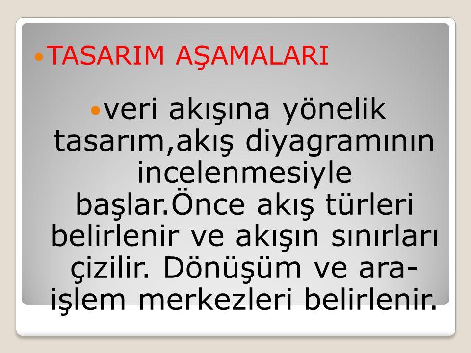 TASARIM AŞAMALARI