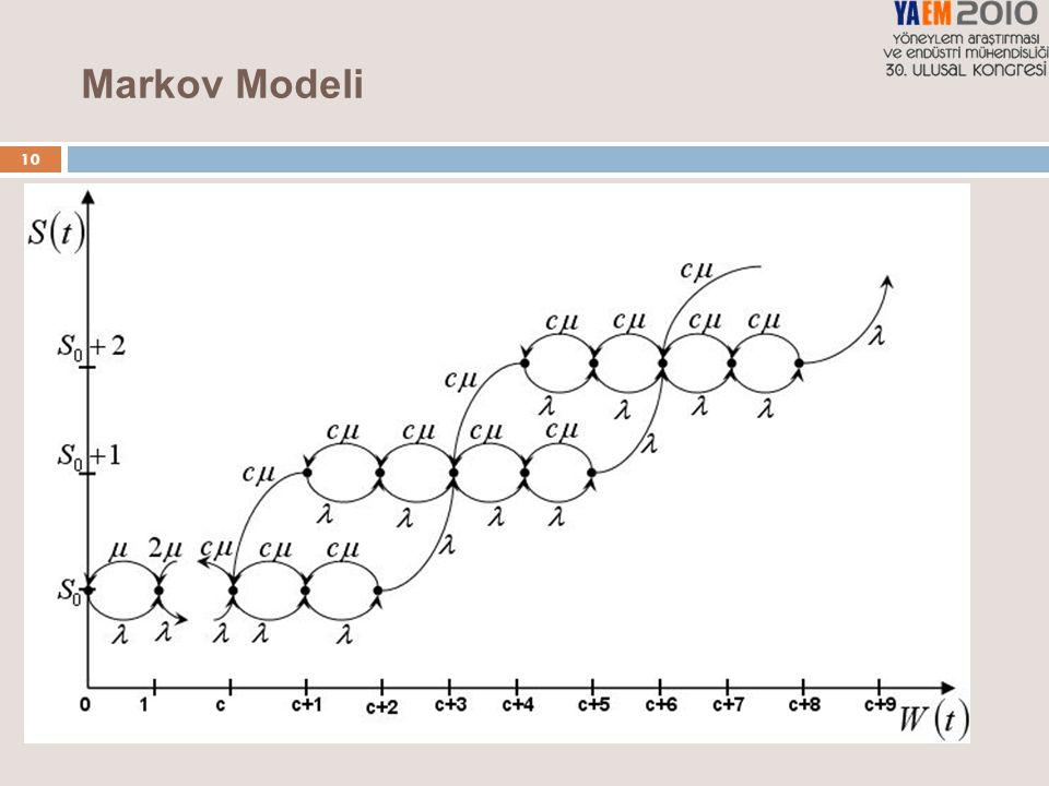 Markov Modeli 10