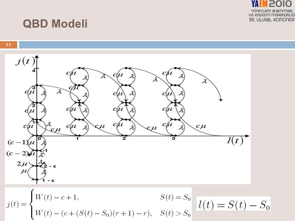 QBD Modeli 11