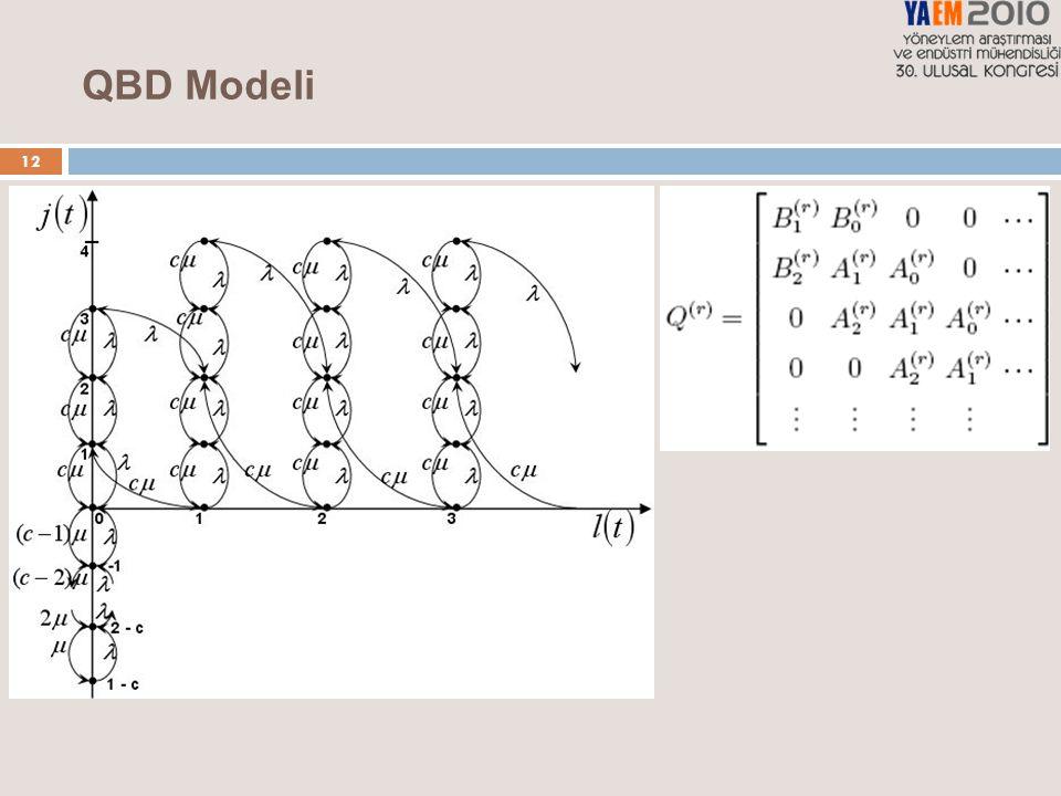 QBD Modeli 12