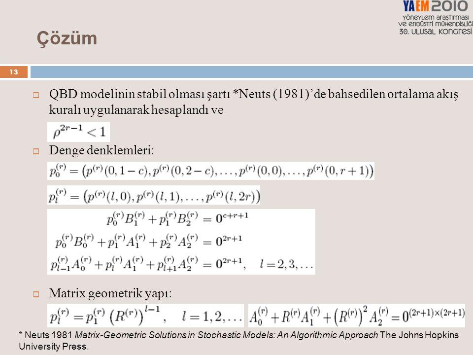 Çözüm 13. QBD modelinin stabil olması şartı *Neuts (1981)'de bahsedilen ortalama akış kuralı uygulanarak hesaplandı ve.